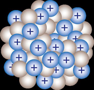 nucleus mass number protons neutrons dense