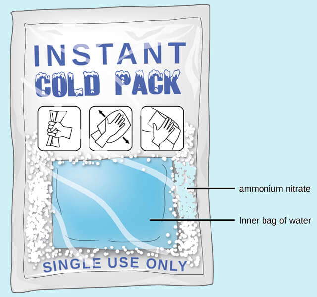 instant cold pack endothermic reaction